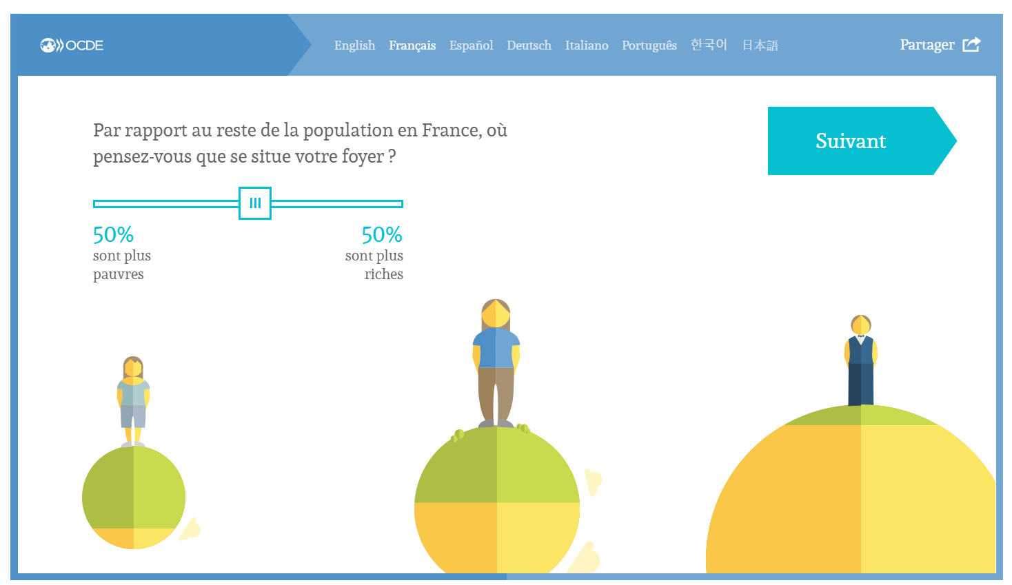 exemple de data visualisation d anthony