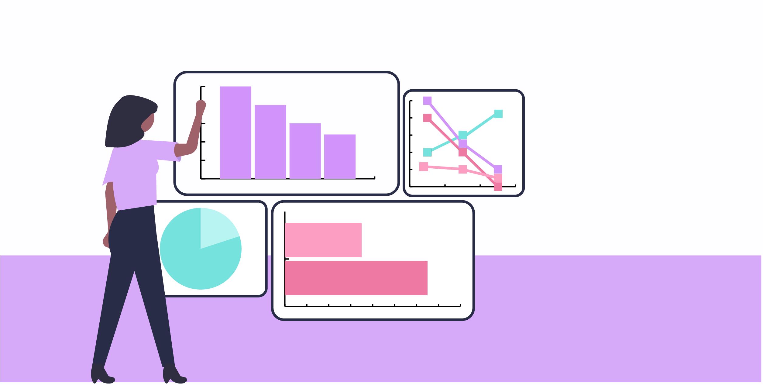 Présentation interactive avec des KPI