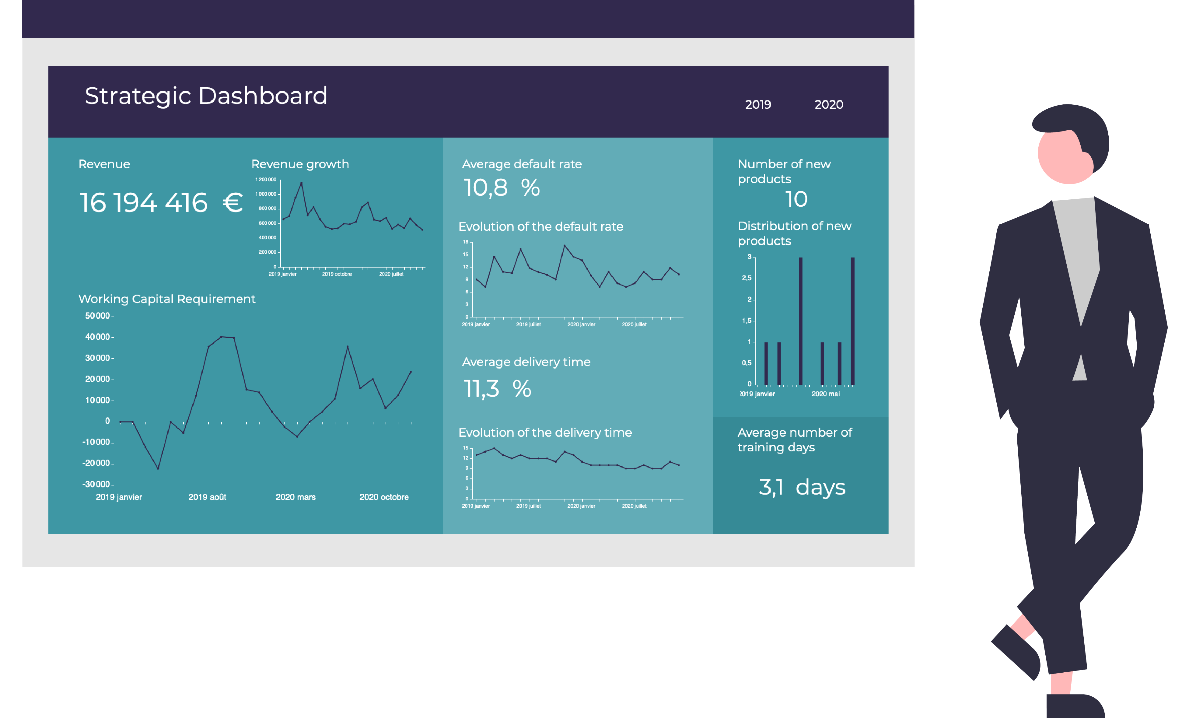 Financial controller how to make your dashboards