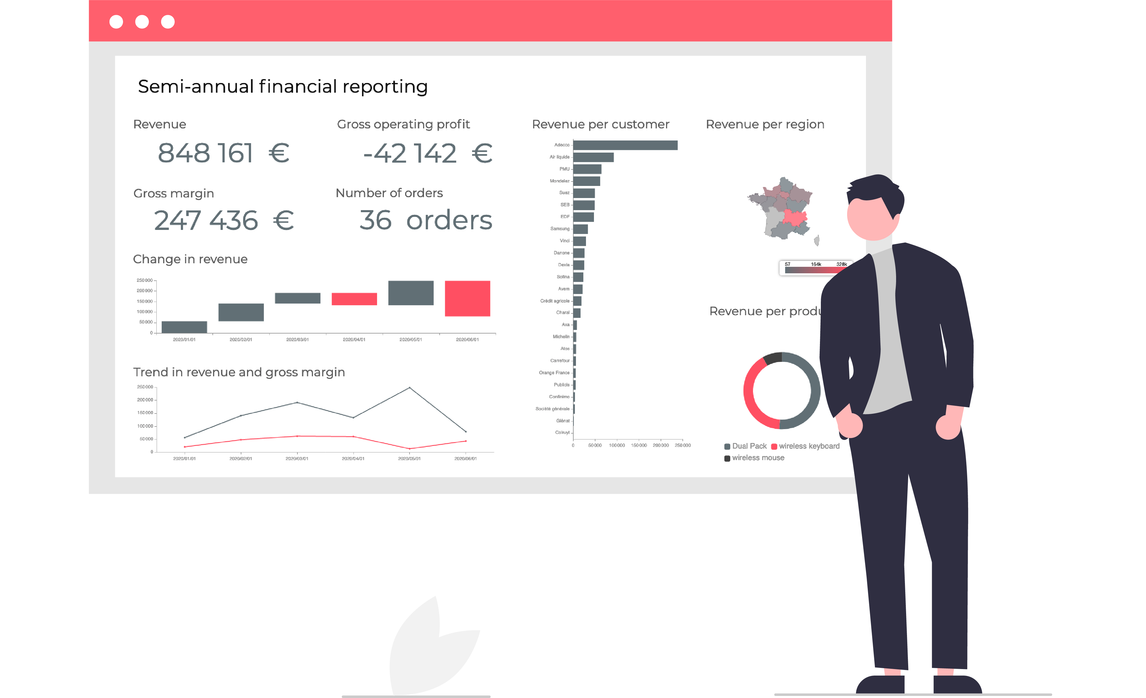 How to design an efficient financial reporting